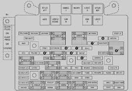 1994 dodge dakota fuse box diagram circuit connection diagram \u2022 2005 dodge dakota fuse box location 1994 dodge dakota fuse box diagram images gallery