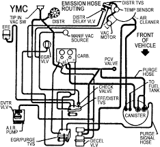 Vacuum question 86 gmc chevytalk free restoration and repair rh chevytalk org 1981 corvette vacuum diagram