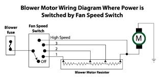 blower motor wiring diagram 1 in blower motor resistor wiring diagram blower motor resistor wiring diagram wiring diagram on blower motor resistor wiring diagram