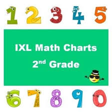 Ixl Progress Chart Ixl Math Progress Charts For 2nd Grade Math Pinterest