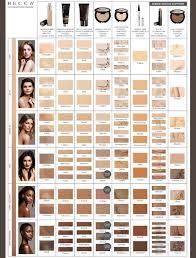 Becca Foundation Finder Chart Beauty Makeup Becca