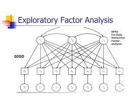 6 exploratory factor ysis spss for data reduction factor ysis gigo