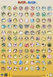 Pokemon Gold and Silver beta - FULL POKEDEX by blazeknight-94 on DeviantArt