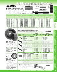 Goodson 2014 Catalog By Assurich Industries Issuu