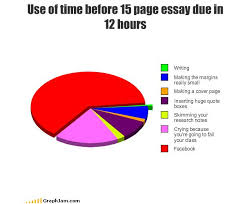 35 Extremely Funny Graphs And Pie Charts Funny Charts