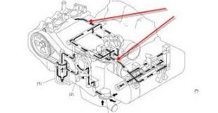 2005 subaru legacy gt engine diagram 2005 image similiar subaru outback h6 engine diagram keywords on 2005 subaru legacy gt engine diagram