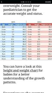 Height And Weight Chart For Toddler Ideal Weight Chart 5 For Baby Boy Healthy Toddler Normal