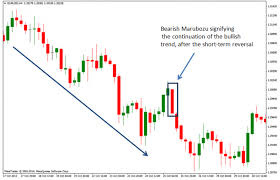 Mcx Live Candle Charts Candlestick Accurate Buy Sell Signal Software For Nse Mcx