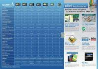 Garmin Watch Comparison Chart 2015 Garmin Watch