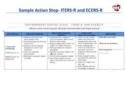 Proposal Sample Format Best Simple Performance Improvement Action Plan Sample Download Employee
