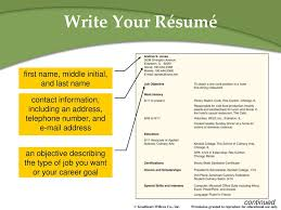 Middle Initial On Resume Entering The Workforce Ppt Download 24