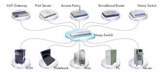 collection switch network diagram pictures   diagramsimages of switch network diagram diagrams
