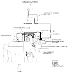 corvette headlight wiring diagram corvette discover your wiring gm heater control valve location