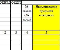Как заполнить план график дипломной работы В пятой как заполнить план график дипломной работы отражается наименование того товара работы или услуги которую необходимо заказать
