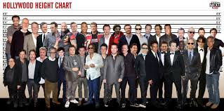 Celebrity Height Chart Tumblr Improved Hollywood Height Chart Actors Height Height