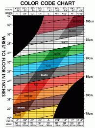 34 Up To Date Ping Golf Clubs Color Code Chart
