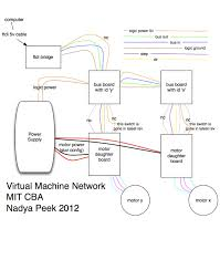 rj9 wiring diagram wiring diagram and schematic caravan and trailer wiring diagrams schematics