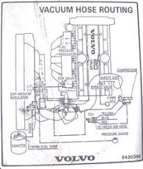 2006 volvo xc90 engine diagram finally a vacuum hose diagram 2000 v70 xc vaccum diagram re 850 turbo vacuum lines