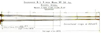 barrel size file bl 4 inch mk vii gun barrel diagram jpg wikimedia commons