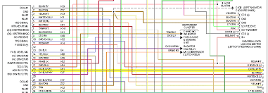 04 dodge neon wiring diagram wiring diagrams schematic 2004 dodge neon wiring touch wiring diagrams dodge neon radio wiring diagram 04 dodge neon wiring diagram