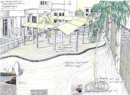garden layout plans. Amazing Of Free Japanese Garden Planning From Plan #5274 Layout Plans