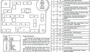 ford e350 fuse box location 1993 van diagram panel data set o for a e350 fuse box 1993 ford e350 van fuse box diagram panel data set o location for a com wiring