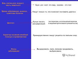 Презентация на тему Лекция Как заполнять дневник отчет  6 Вид