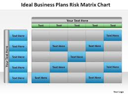 Business Management Consulting Ideal Plans Risk Matrix Chart