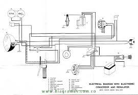 chevelle ss wiring diagram on early bronco wiring harness diagram wiring diagrams and fuse box diagramas de motocicletas archivos diagramas electratildesup3nicos