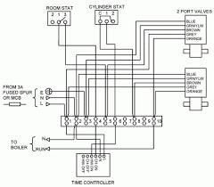 wiring diagram for y plan heating system best wiring diagram s plan underfloor heating wiring diagram wiring diagram for y plan heating system best wiring diagram 2017 inside central heating s plan wiring diagram