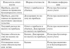 Книга Аудит конспект лекций