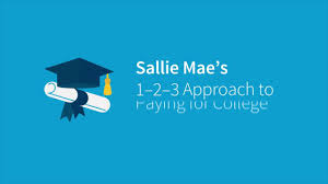 Image result for sallie mae