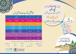 Immunization Schedule Expanded Program On Immunization