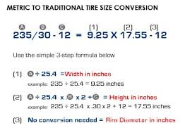 How To Measure Golf Cart Tires Wheel Offset Golfcartking Com