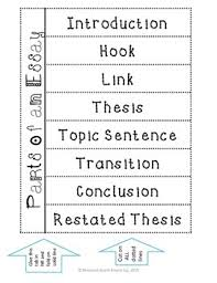 Parts Of A Essay Parts Of An Essay Inb Foldable And Quiz By Classroom On A Cart Tpt