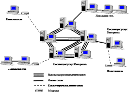Реферат internet технологии ru Путь проложенный internet предопределит многие элементы будущей магистрали internet прекрасная жизненно важная разработка один из компонентов