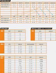 Ktm Jacket Size Chart 45 Inquisitive Four Wheeler Helmet Size Chart