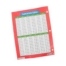 The Brainery Notebook Multiplication Division Chart 8 50