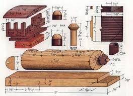 make a drill hole at the tender as for the train water filler j drill eight holes at the chassis as for the train wheels