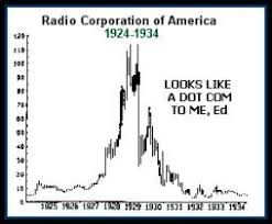 Black Tuesday October 29th 1929 Revisited Gold Eagle