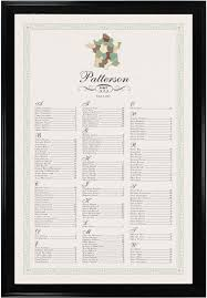 Map Of France Wedding Seating Chart Seating Arrangement