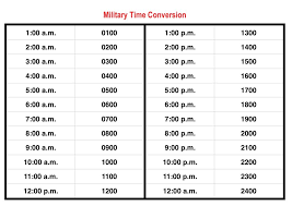46 Specific Miltary Time