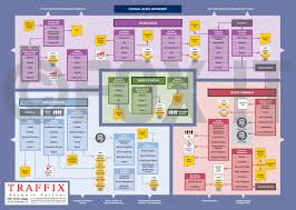 itil process frameset itil version 3 pics vids powerpoints