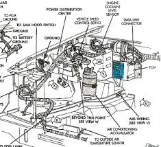 2005 ford expedition wiring diagram on 2005 images free download 2000 Jeep Xj Wiring Diagram 2000 jeep grand cherokee pcm location 2005 ford expedition dimensions 2005 toyota prius wiring diagrams 2000 jeep cherokee xj wiring diagram