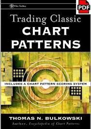 Forex Trading Classic Chart Patterns Eb00k Pdf Ebay