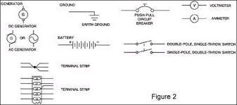 aircraft electrical wiring diagram symbols aircraft showing post media for aircraft electrical symbols on aircraft electrical wiring diagram symbols
