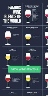 Types Of Wine Glasses Chart Should Eye Co