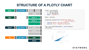 Plotly Stacked Bar Chart Percentage Plotly An Interactive Charting Library Statworx