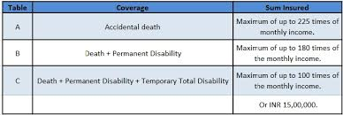 Star Accident Care Individual Insurance Features Benefits