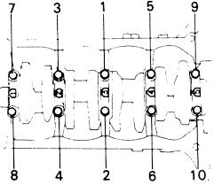 toyota 4y engine torque specs #2 | semana del 21 al 27 de noviembre ...